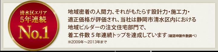 清水エリア5年連続No1