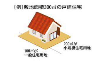 都市計画税②