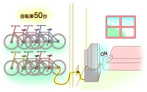 住宅を考える エコ エネルギー 消費電力