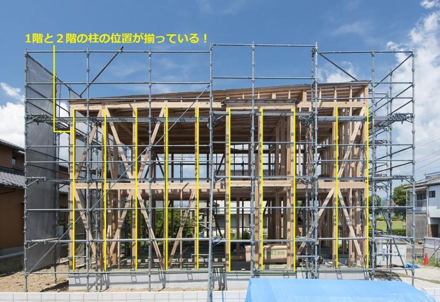 静岡三和建設 地域密着 不動産に強い 土地からの注文住宅