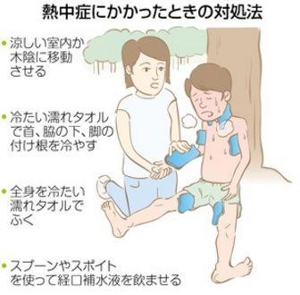 熱中症 衣替え