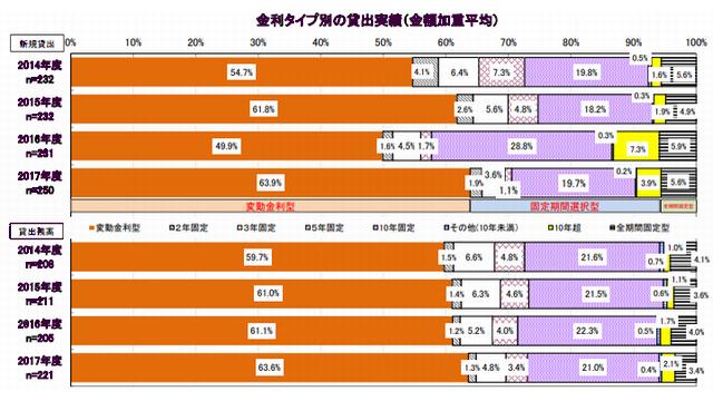 住宅ローン 変動金利型 10年固定型 静岡三和建設 地域密着 不動産