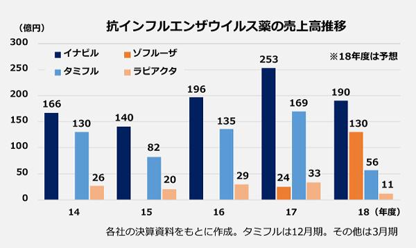 三和建設静岡 地域密着 不動産に強い 土地からの注文住宅  快乾空間新発売